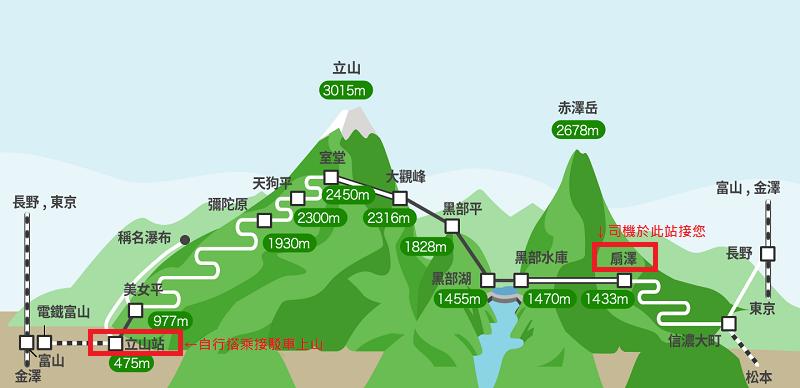 【日本】跑遍北陸絕美景點再也不難,出發立山黑部、上高地,享受頭等溫泉!探索北陸輕鬆遊方案,每位只要台幣35000元起