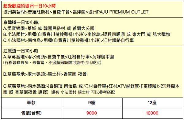【韓國】首爾・釜山・濟州島包車價格總表