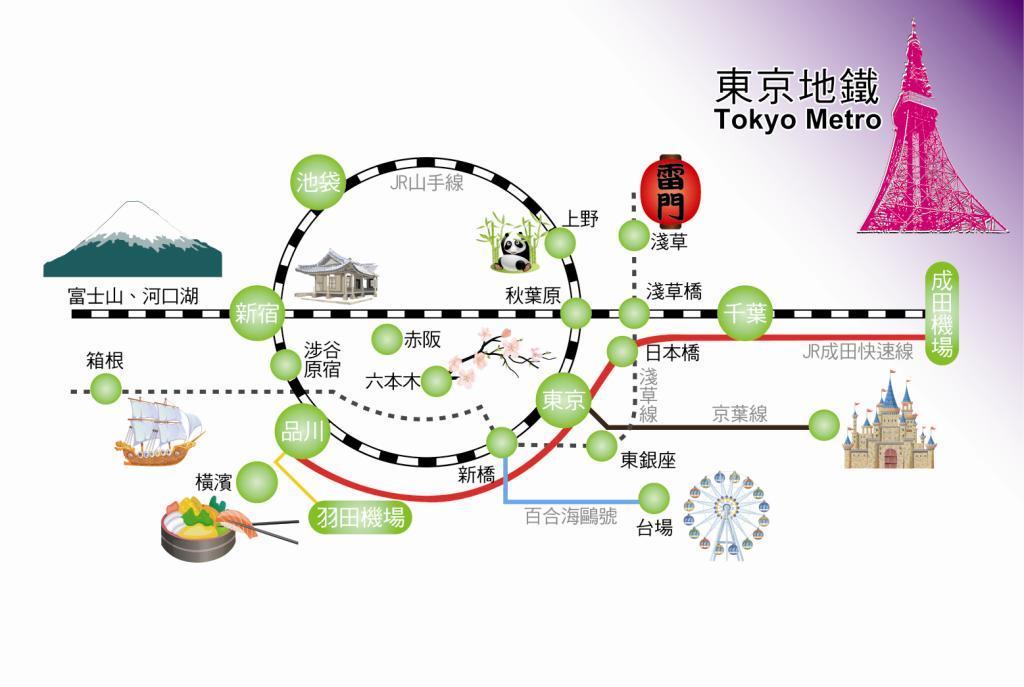 【日本行程】深度體驗東京的日常生活4日之旅