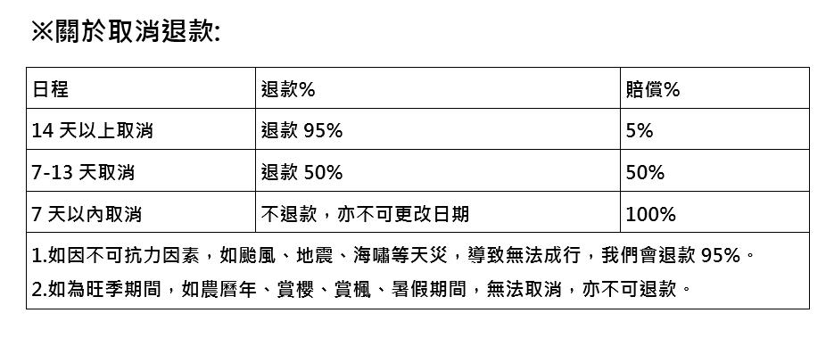%e5%8f%96%e6%b6%88%e6%a2%9d%e6%ac%be
