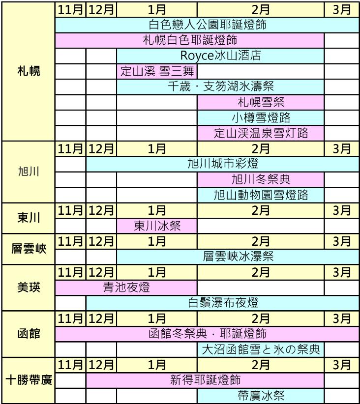 北海道冬季活動表