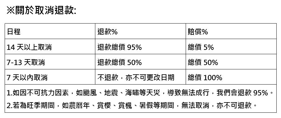 【秋楓賞】關西地區、名古屋地區小巴大促銷,包二天就享每日減價1000元,每月限量供應!