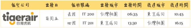 【日本東京套裝】東京親子經典五日遊~每人只要25500元,中文司機包車、機票、住宿一次搞定,好逛好買好好玩!