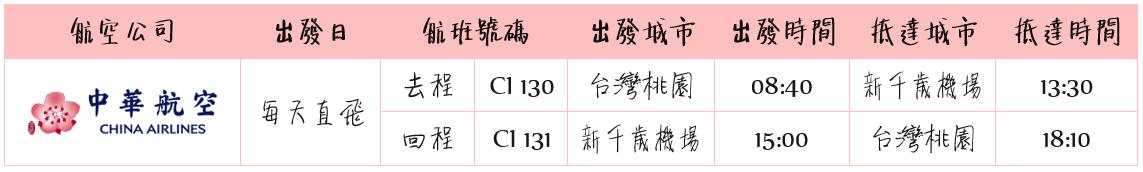 『日本北海道』華航直飛,燦爛北海道五日,每位只要33900元,中文司機帶您玩遍北海道!