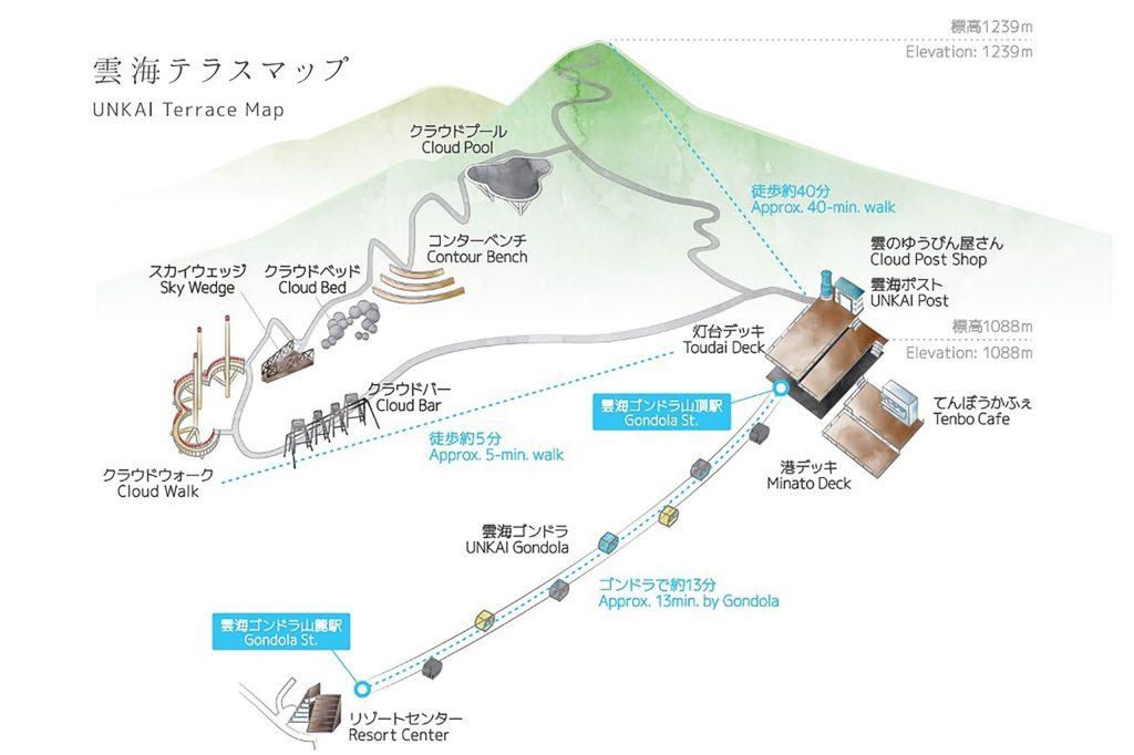 【日本】北海道星野度假村-詳細遊玩攻略!
